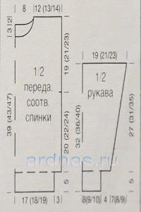 kartinka_petyx1