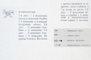 uclovnie-oboznachenia2