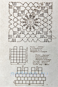 yubka-c-uzorom-zigzag1