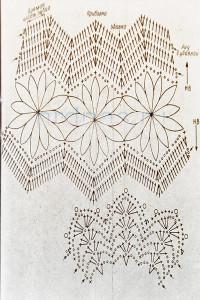 yubka-c-uzorom-zigzag3