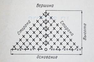yubka-uglom1