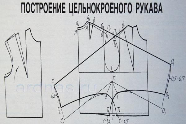 Цельнокроеный рукав пошаговое построение