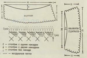 vorotnik1