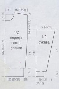 iz-angorki1