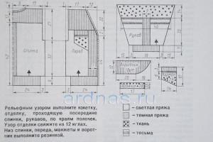 modnaia-kurtka1