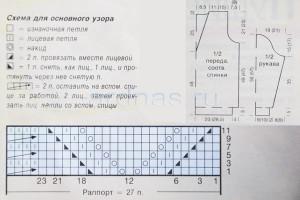 pul-c-ajurnim-uzorom1