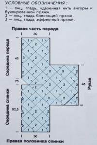 pleteniy-jaket1