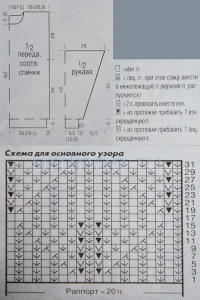 pulover-s-uzorom-listiki1