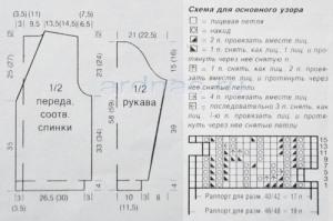 bejeviy-ajurniy-jaket1