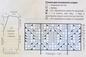 biryuzoviu-pulover-s-v-obraznoy-gorlovinou1