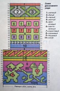 jakkardoviy-pulover-s-uzorom2