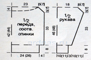 kruglaia-koketka1