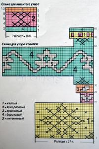 kruglaia-koketka2