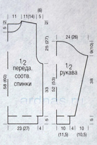 pul-s-yzorom-iz-kos1