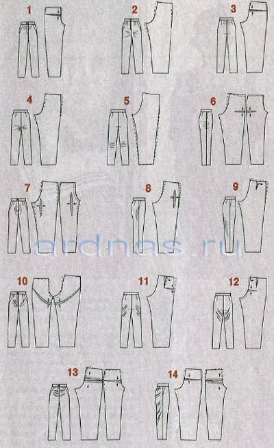 Складки на брюках выкройка