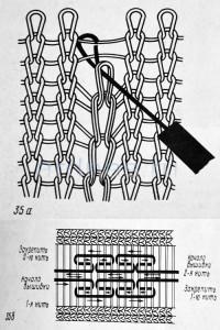 palto-s-reliefom1