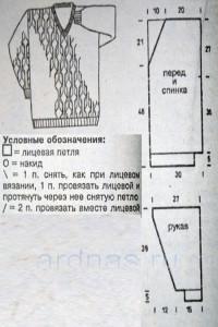 pul-s-V-obraznum-vurezom1
