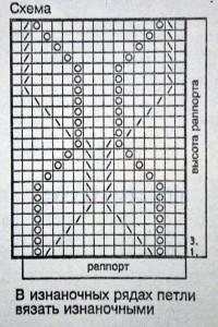 pul-s-V-obraznum-vurezom2