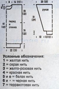 pylover-s-cobakou1